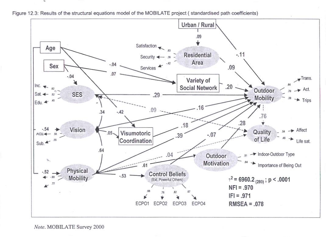 Findings On Happiness And Personality Current Traits 11221 Blackbox Relationship Diagram